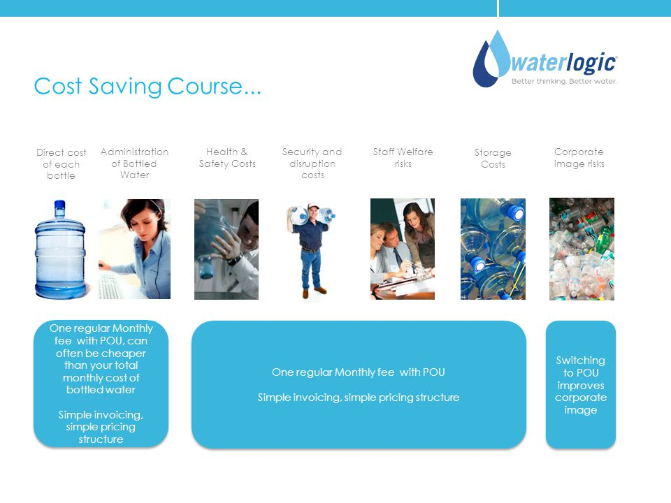 Cost Saving Course... Direct cost. of each bottle. Administration. of Bottled Water. Health & Safety Costs.