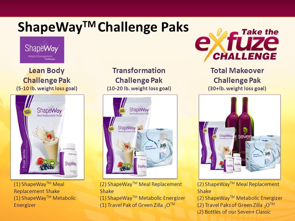 ShapeWayTM Challenge Paks
