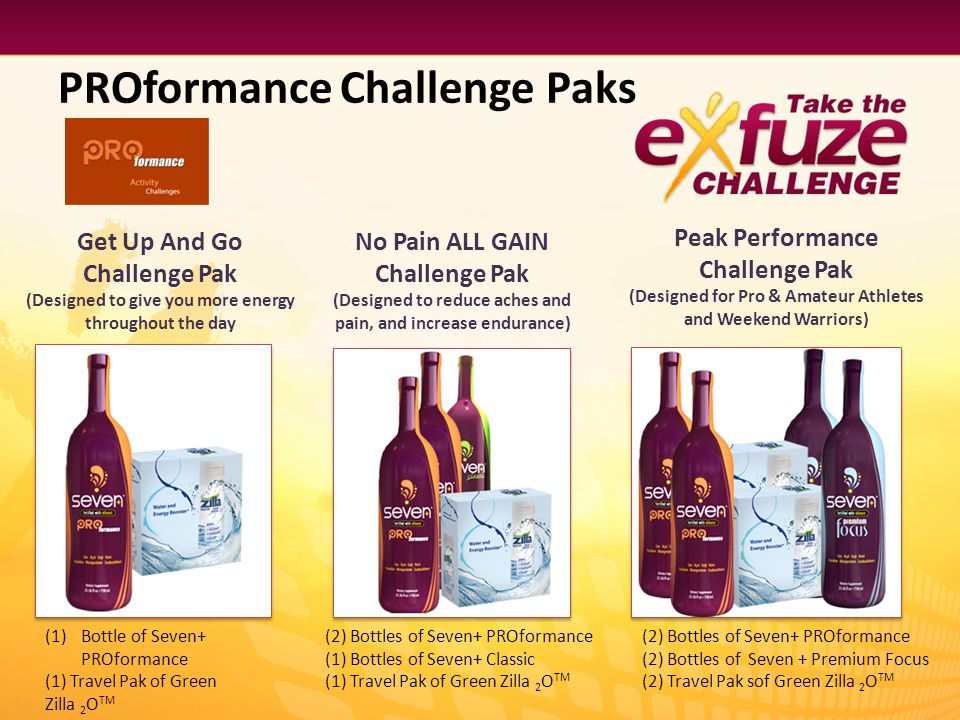 PROformance Challenge Paks