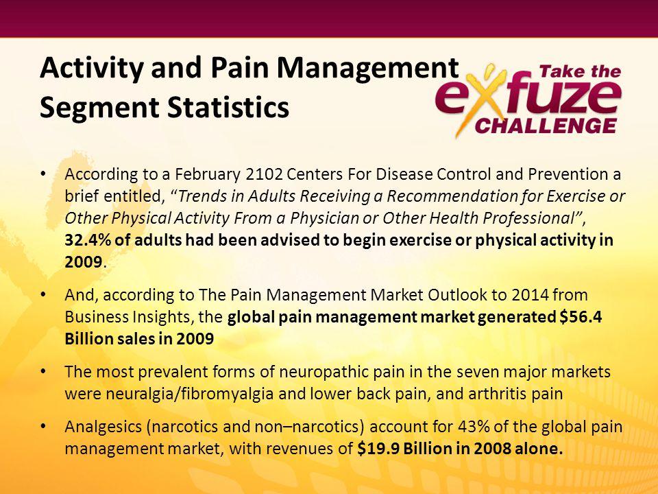 Activity and Pain Management Segment Statistics