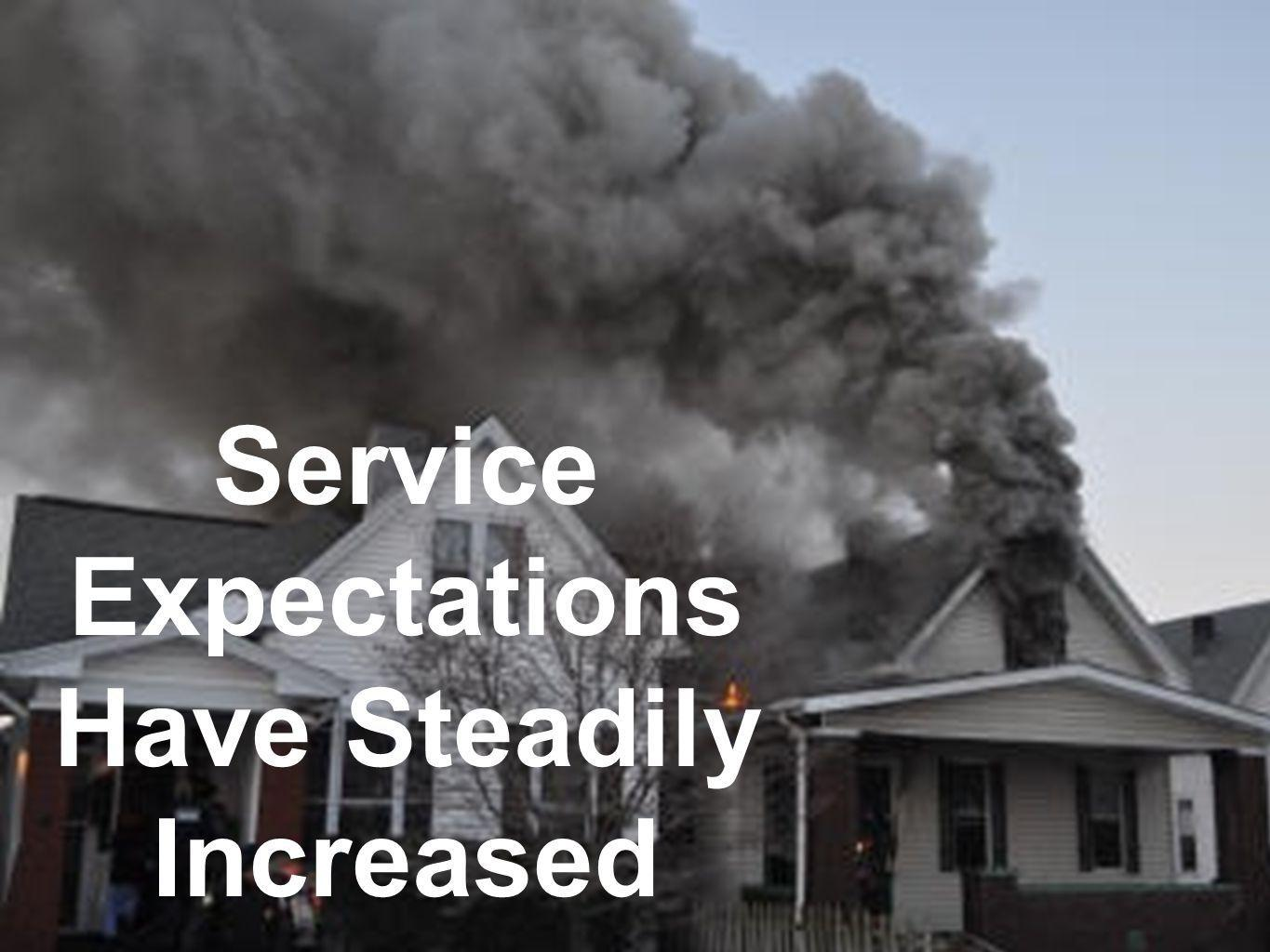 Service Expectations Have Steadily Increased