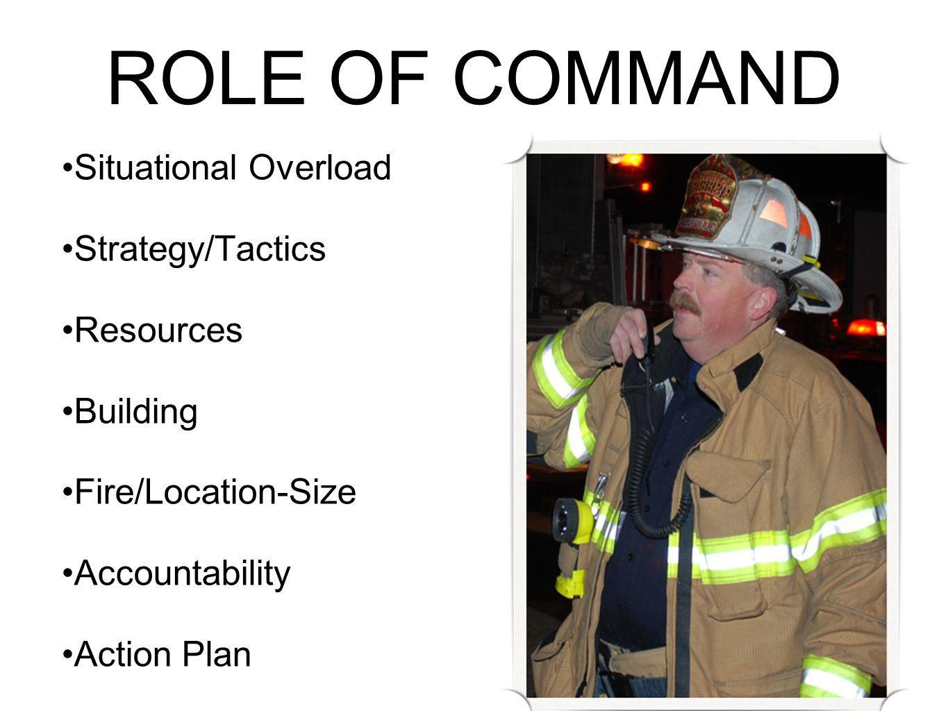 ROLE OF COMMAND Situational Overload Strategy/Tactics Resources