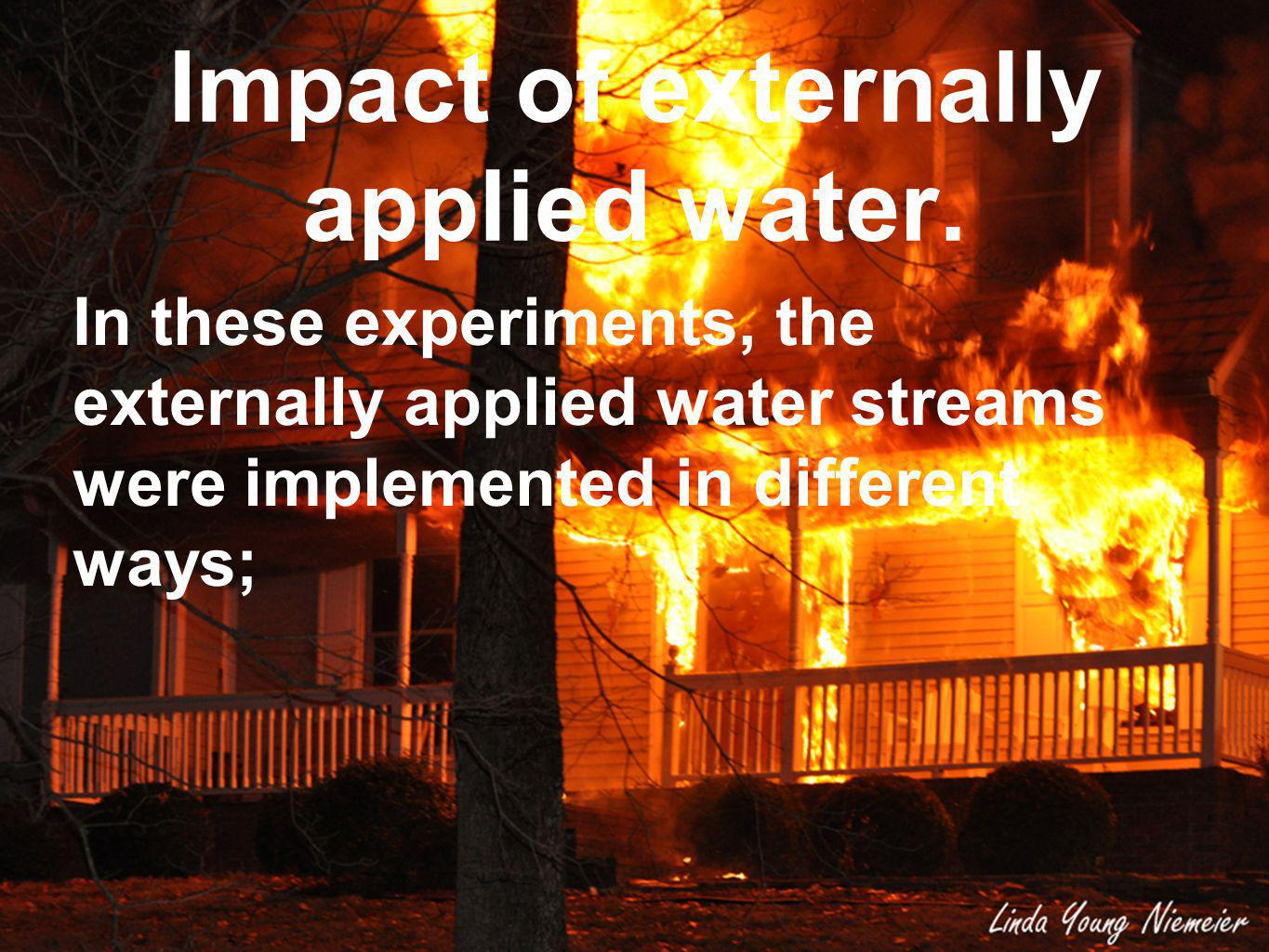 Impact of externally applied water.