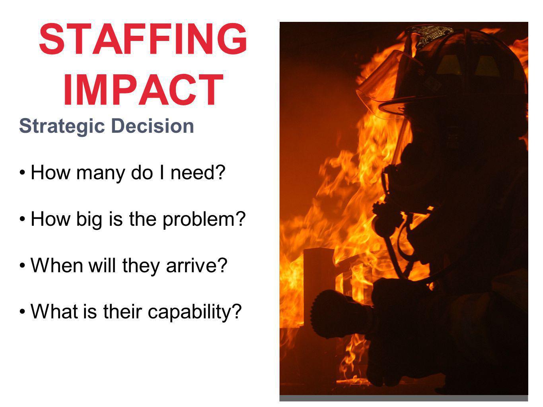STAFFING IMPACT Strategic Decision How many do I need