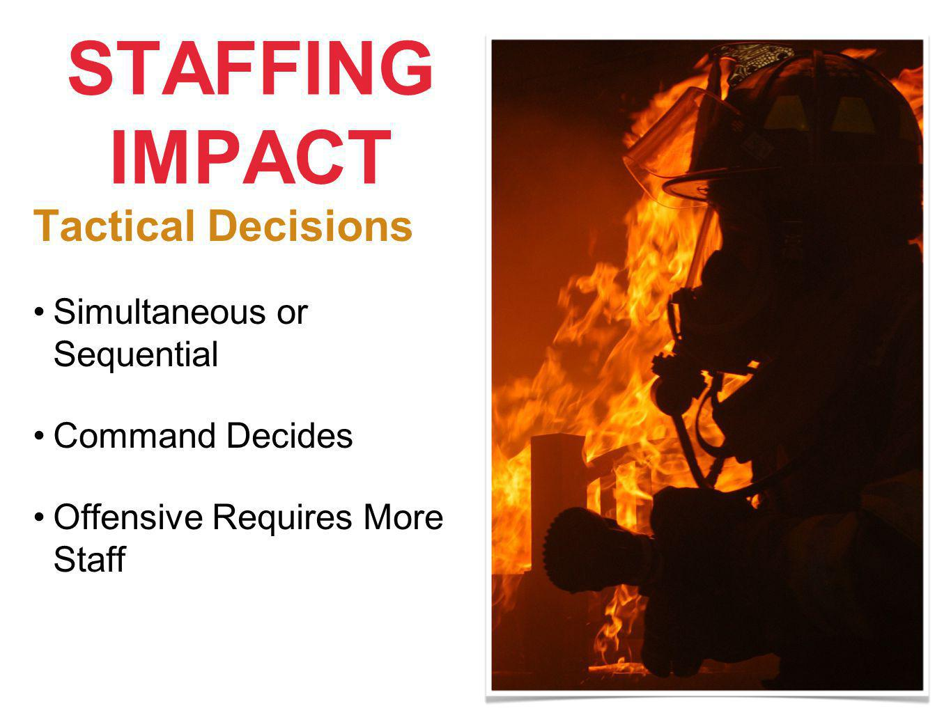 STAFFING IMPACT Tactical Decisions Simultaneous or Sequential