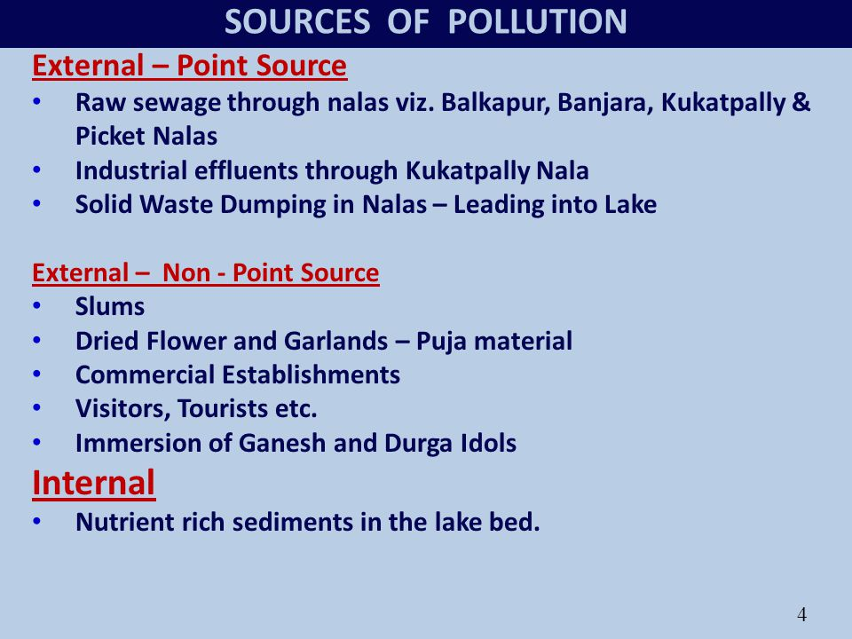 SOURCES OF POLLUTION Internal External – Point Source