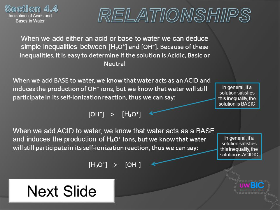 Ionization of Acids and Bases in Water