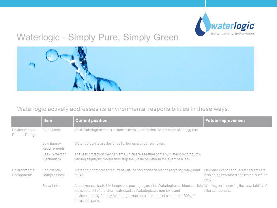Waterlogic - Simply Pure, Simply Green