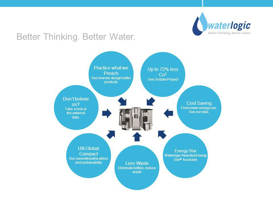 Better Thinking. Better Water.