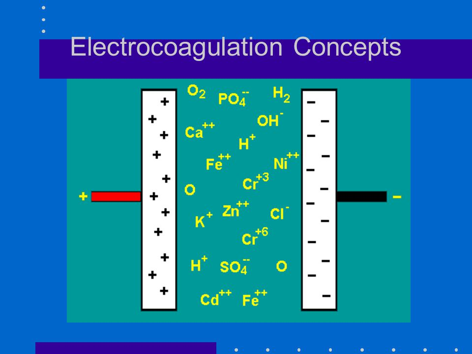 Electrocoagulation Concepts