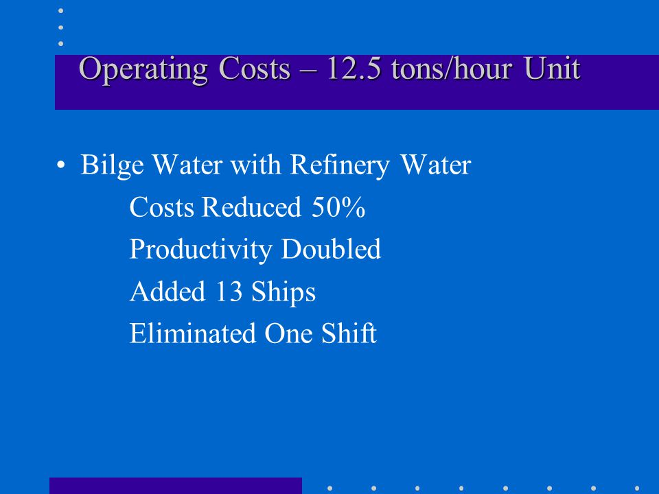 Operating Costs – 12.5 tons/hour Unit