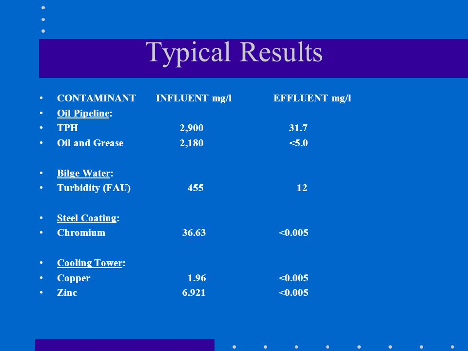 Typical Results CONTAMINANT INFLUENT mg/l EFFLUENT mg/l Oil Pipeline: