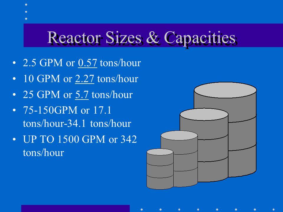 Reactor Sizes & Capacities