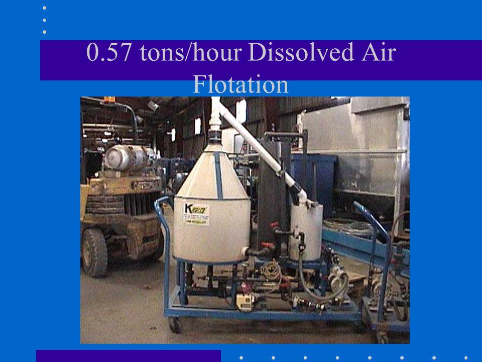0.57 tons/hour Dissolved Air Flotation