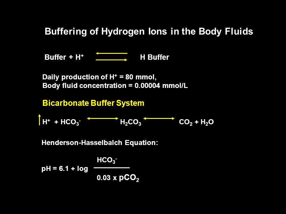Buffering of Hydrogen Ions in the Body Fluids