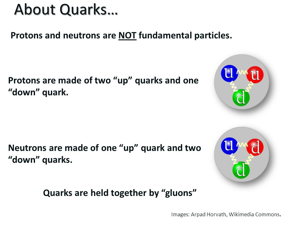 About Quarks… Protons and neutrons are NOT fundamental particles.