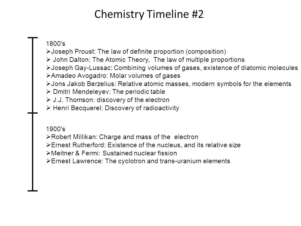 Chemistry Timeline #2 1800 s. Joseph Proust: The law of definite proportion (composition)