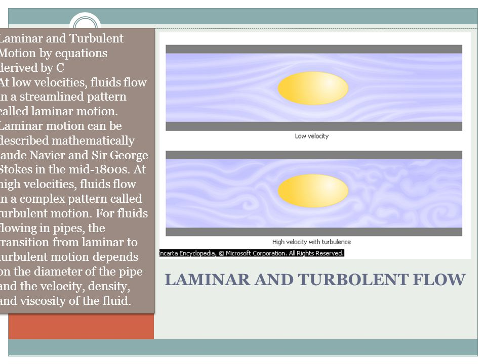 LAMINAR AND TURBOLENT FLOW