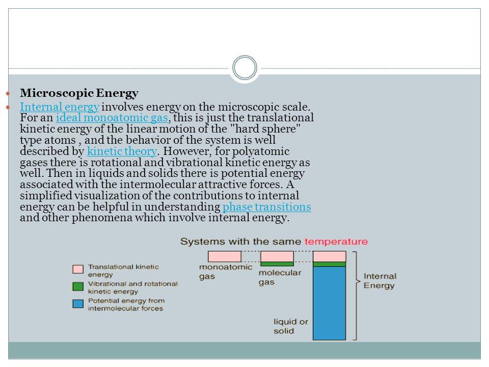 Microscopic Energy
