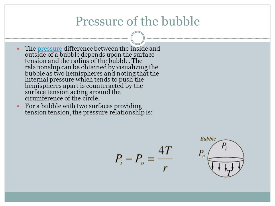 Pressure of the bubble