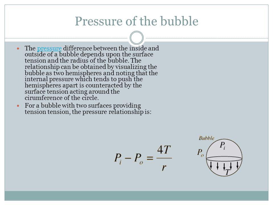 Pressure of the bubble