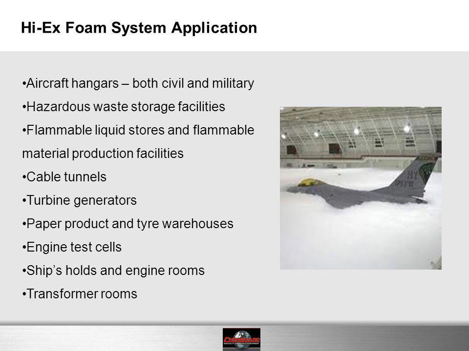 Hi-Ex Foam System Application