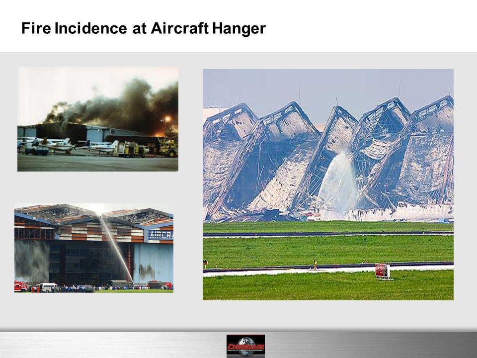 Fire Incidence at Aircraft Hanger