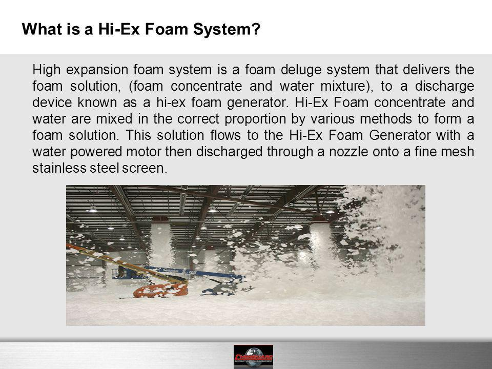 What is a Hi-Ex Foam System