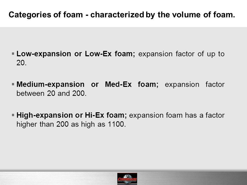 Categories of foam - characterized by the volume of foam.