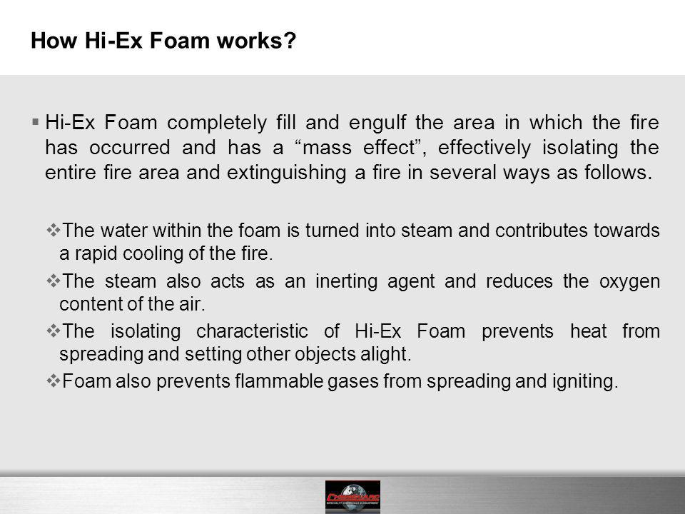 How Hi-Ex Foam works