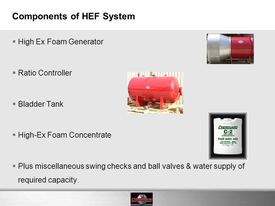 Components of HEF System