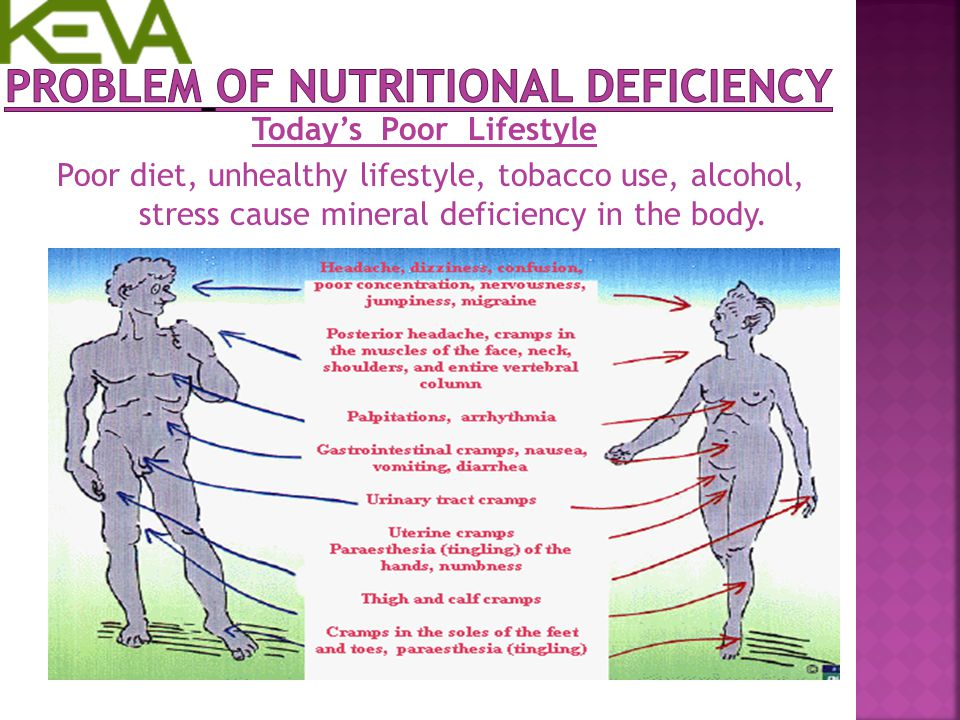 Problem of Nutritional Deficiency