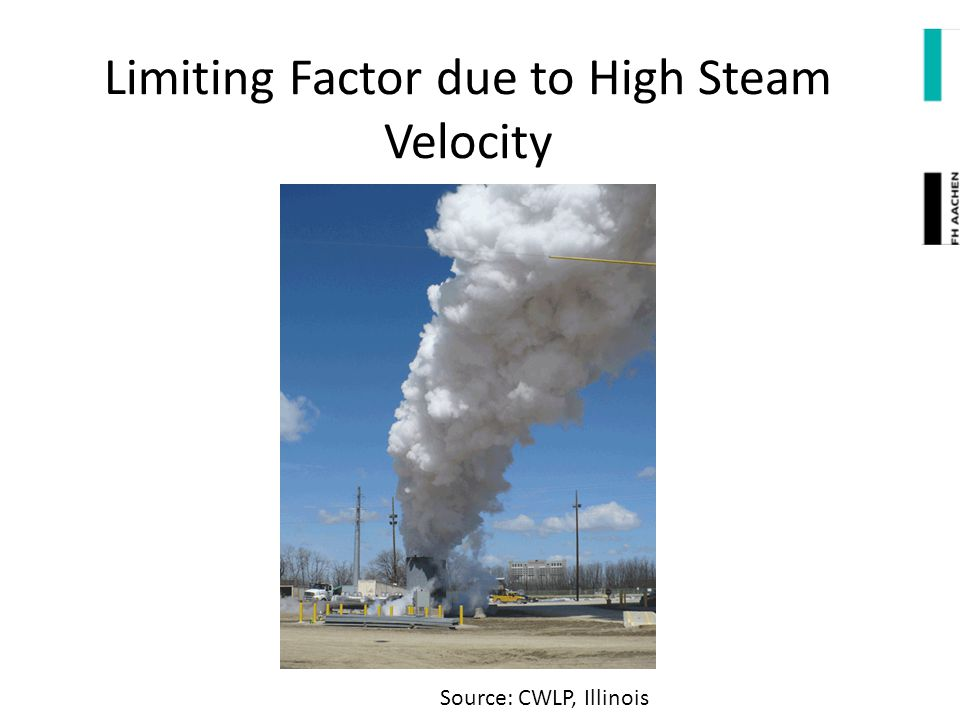 Limiting Factor due to High Steam Velocity