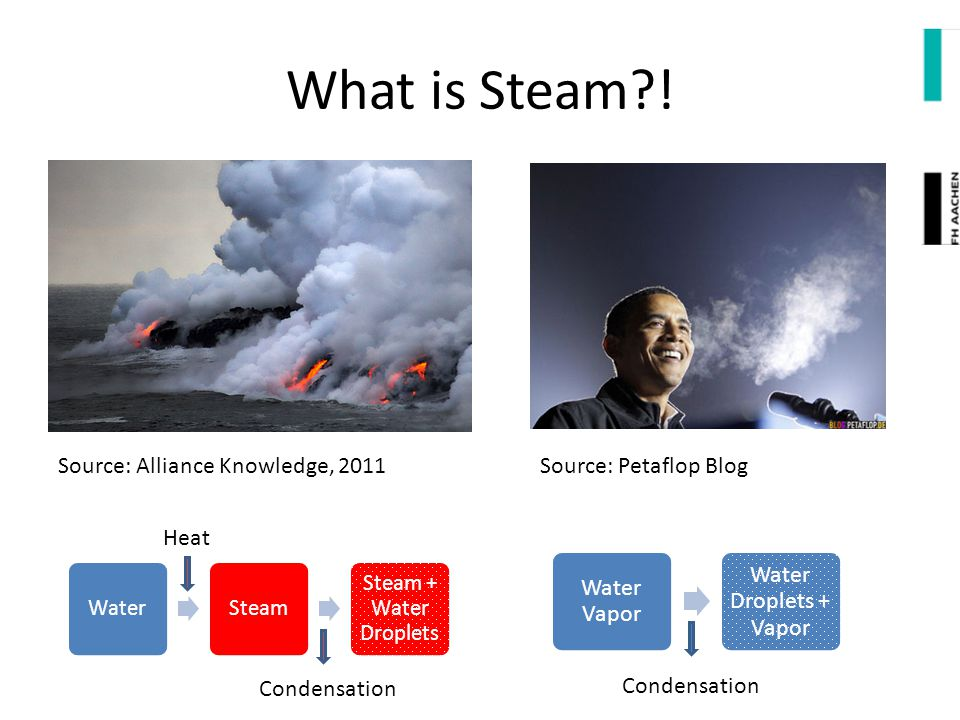 What is Steam ! Source: Alliance Knowledge, 2011 Source: Petaflop Blog