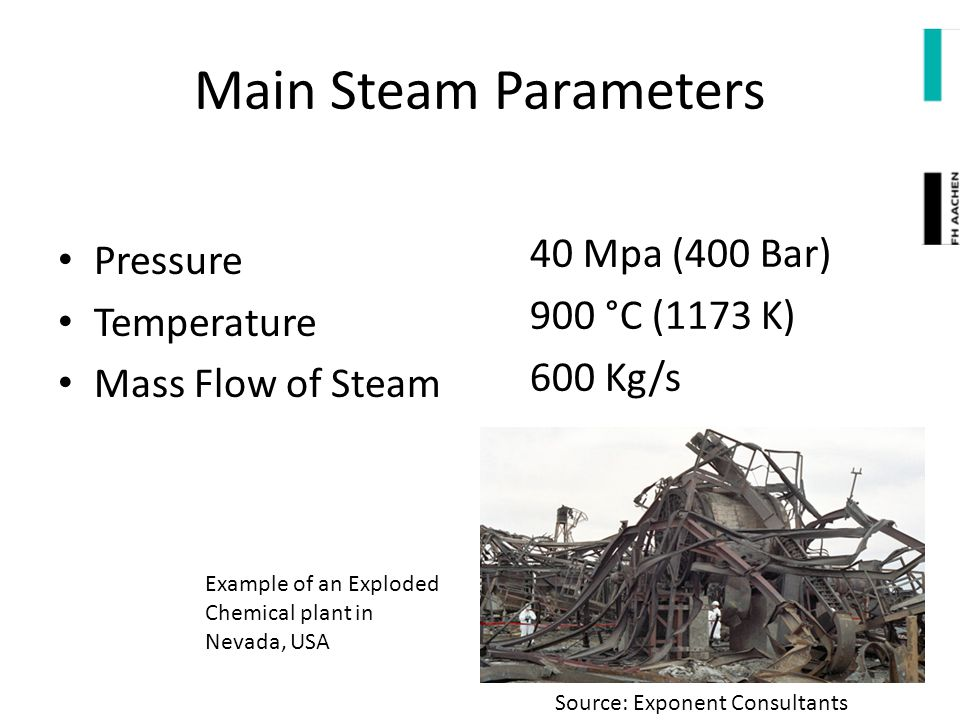 Main Steam Parameters Pressure Temperature 40 Mpa (400 Bar)