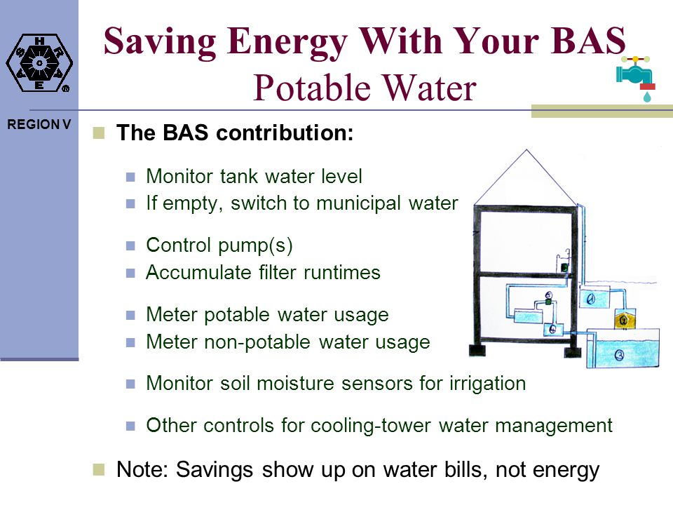 Saving Energy With Your BAS Potable Water