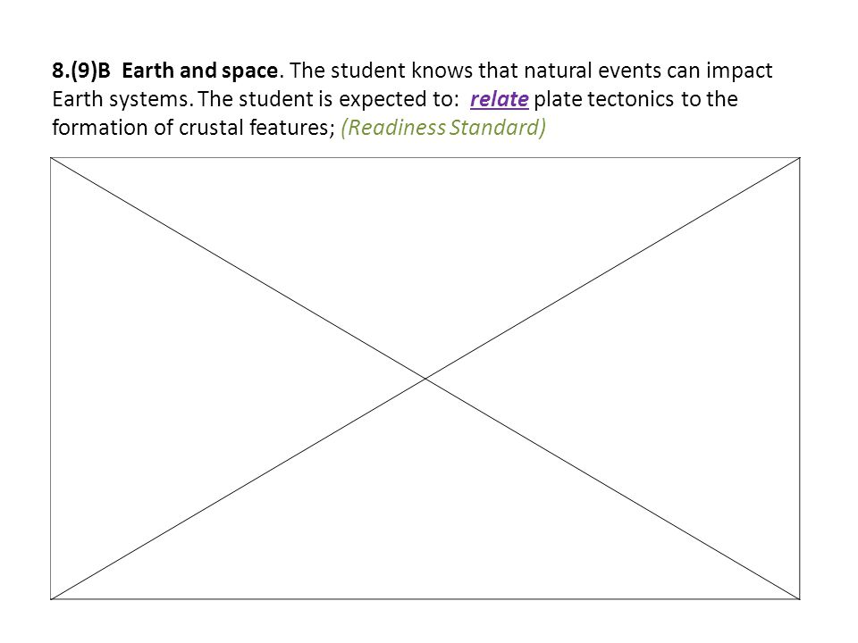 8.(9)B Earth and space. The student knows that natural events can impact Earth systems.