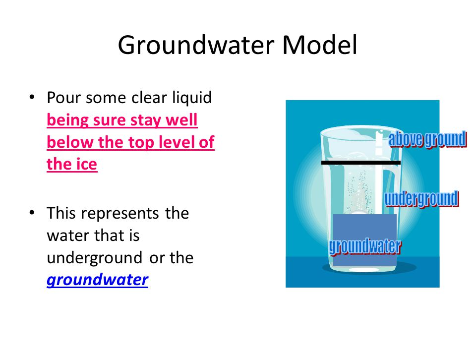 Groundwater Model Pour some clear liquid being sure stay well below the top level of the ice.