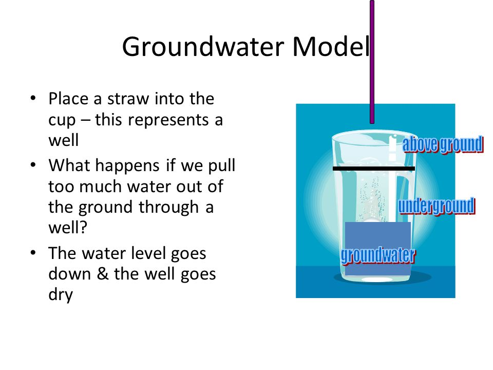 Groundwater Model Place a straw into the cup – this represents a well