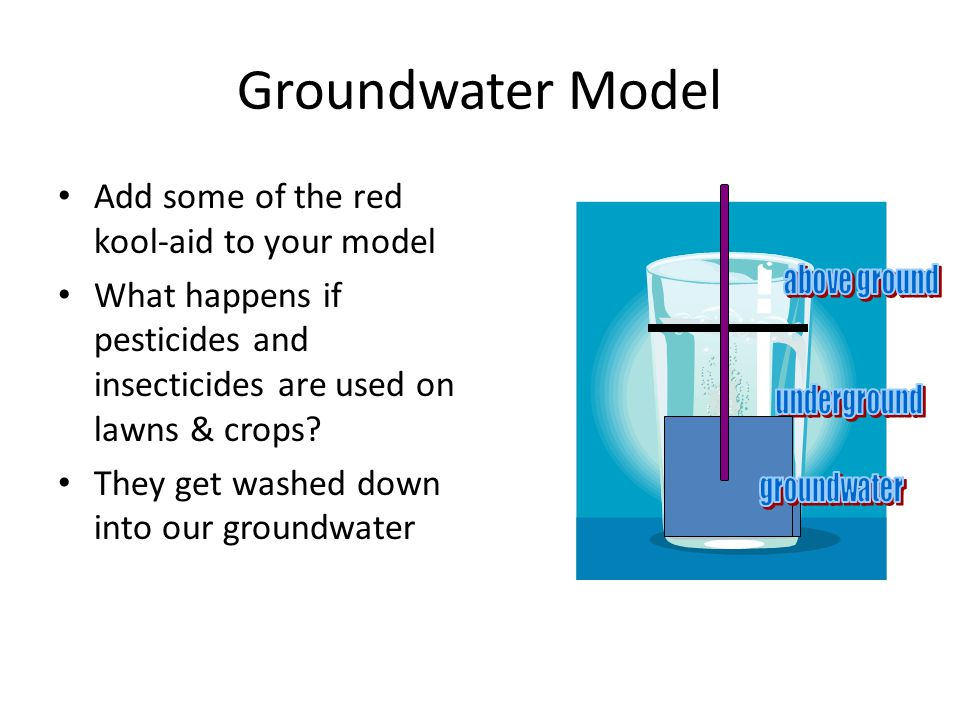Groundwater Model Add some of the red kool-aid to your model