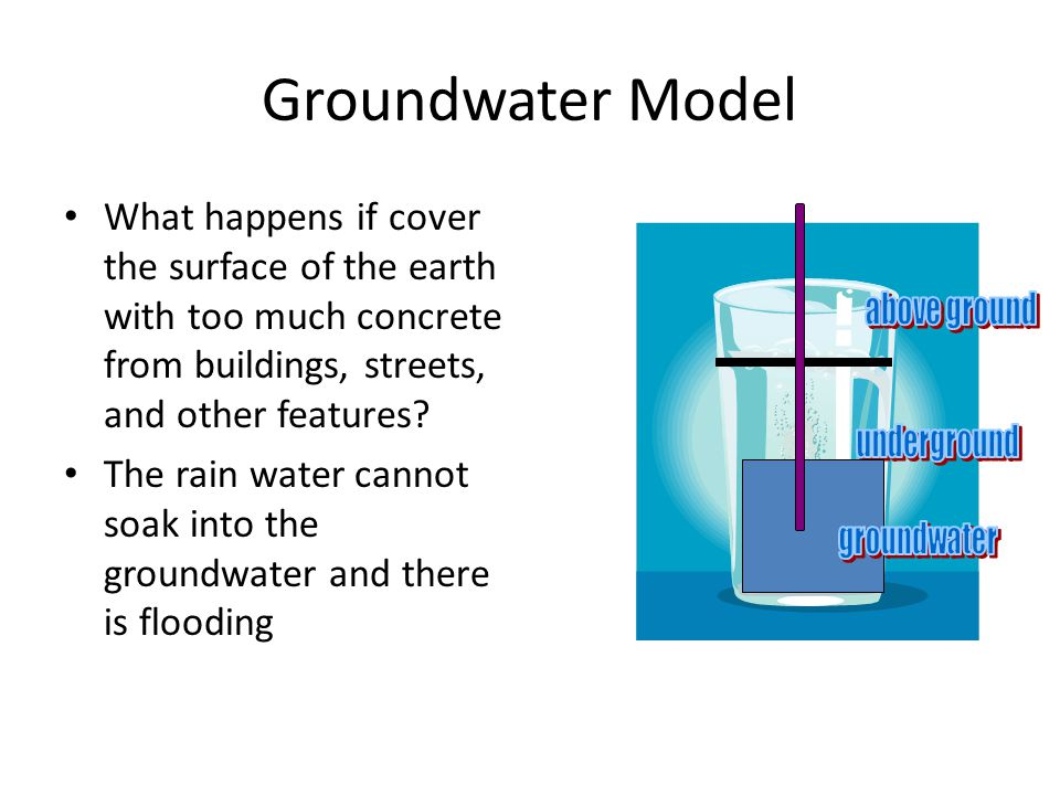 Groundwater Model What happens if cover the surface of the earth with too much concrete from buildings, streets, and other features