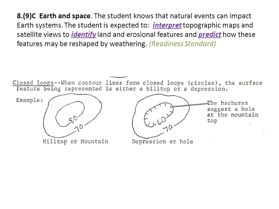 8.(9)C Earth and space. The student knows that natural events can impact Earth systems.