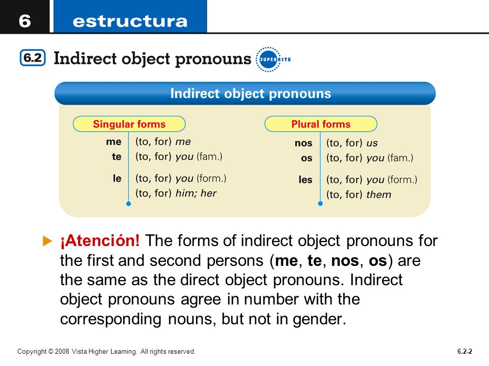 ¡Atención! The forms of indirect object pronouns for the first and second persons (me, te, nos, os) are the same as the direct object pronouns. Indirect object pronouns agree in number with the corresponding nouns, but not in gender.