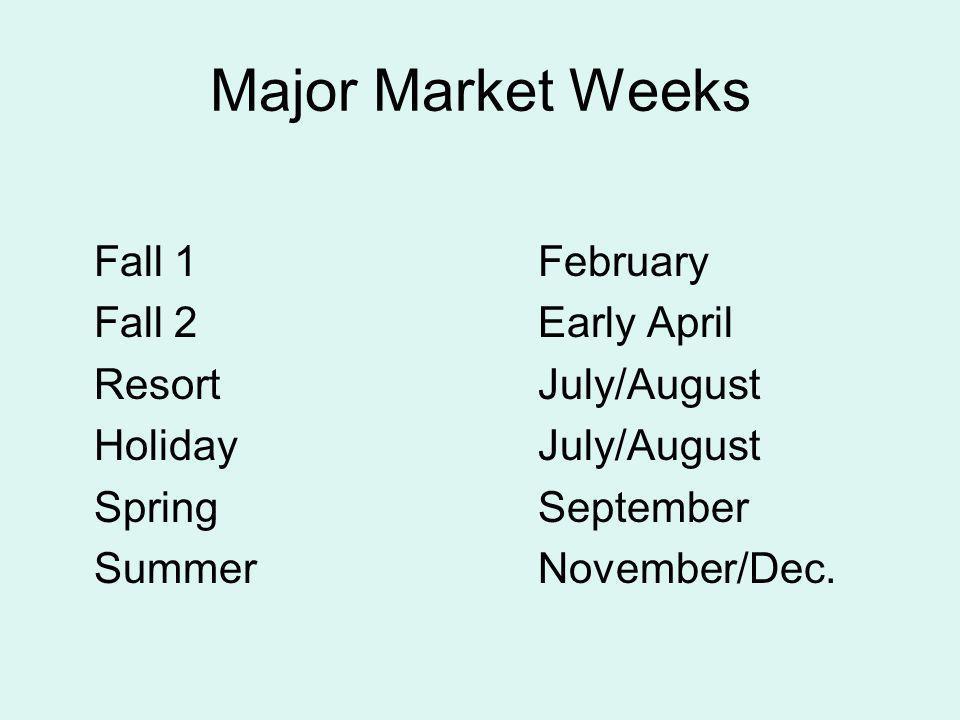 Major Market Weeks Fall 1 February Fall 2 Early April