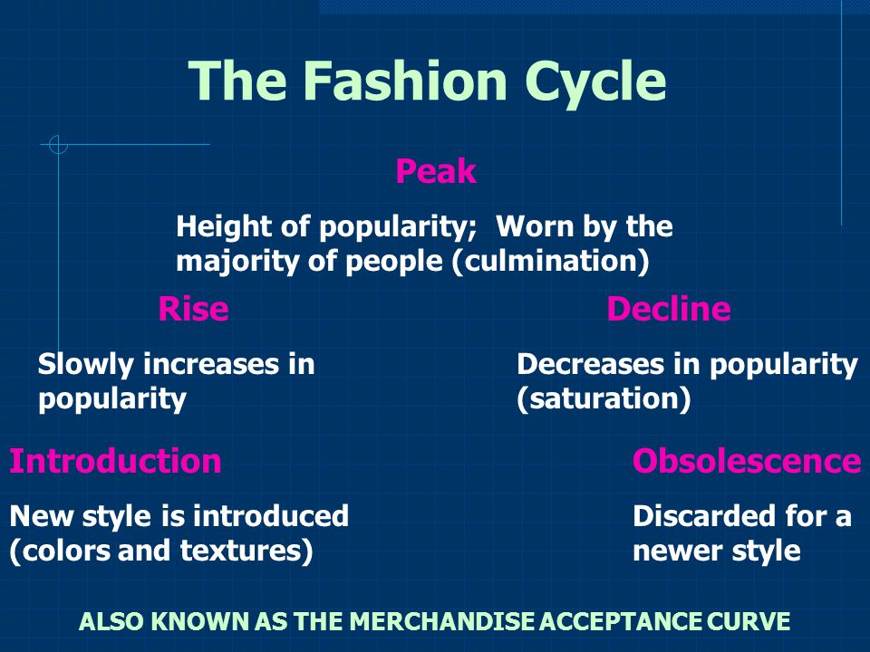 ALSO KNOWN AS THE MERCHANDISE ACCEPTANCE CURVE