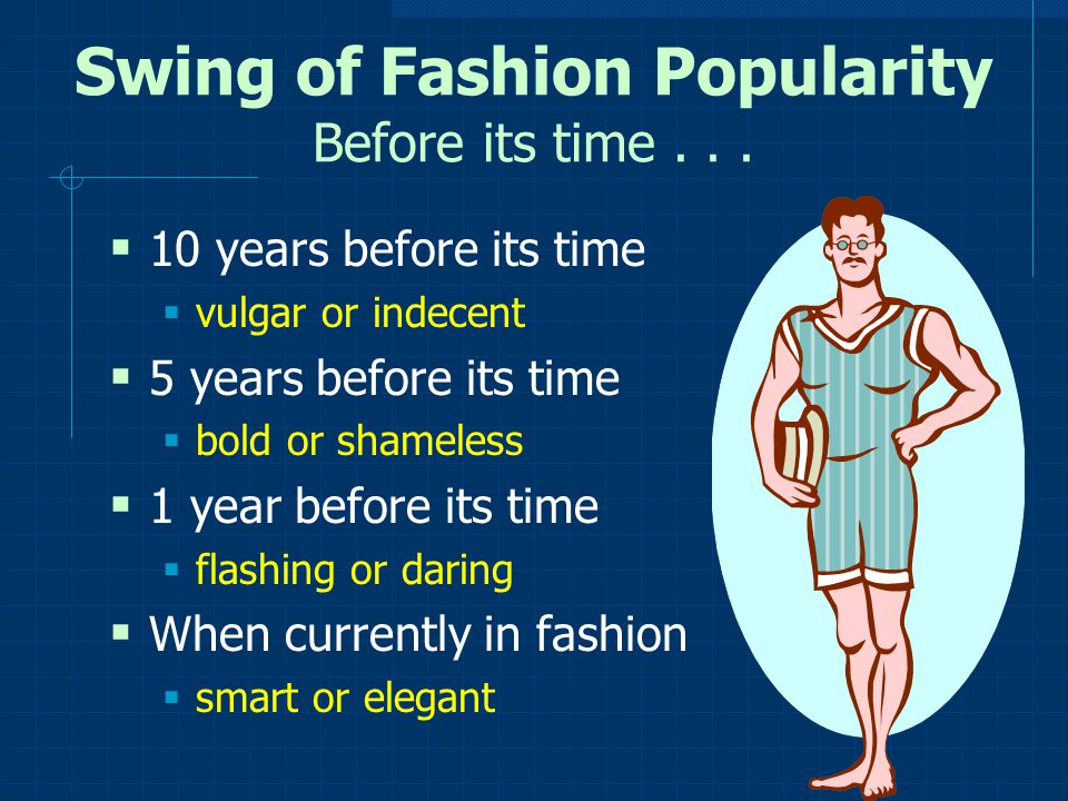 Swing of Fashion Popularity Before its time . . .