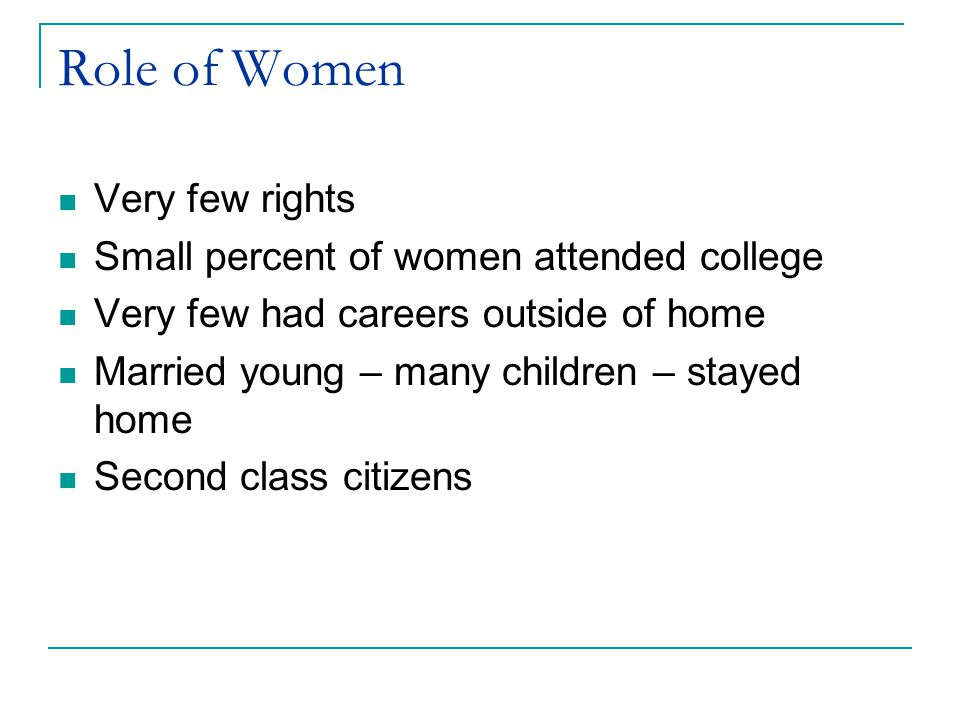 Role of Women Very few rights Small percent of women attended college