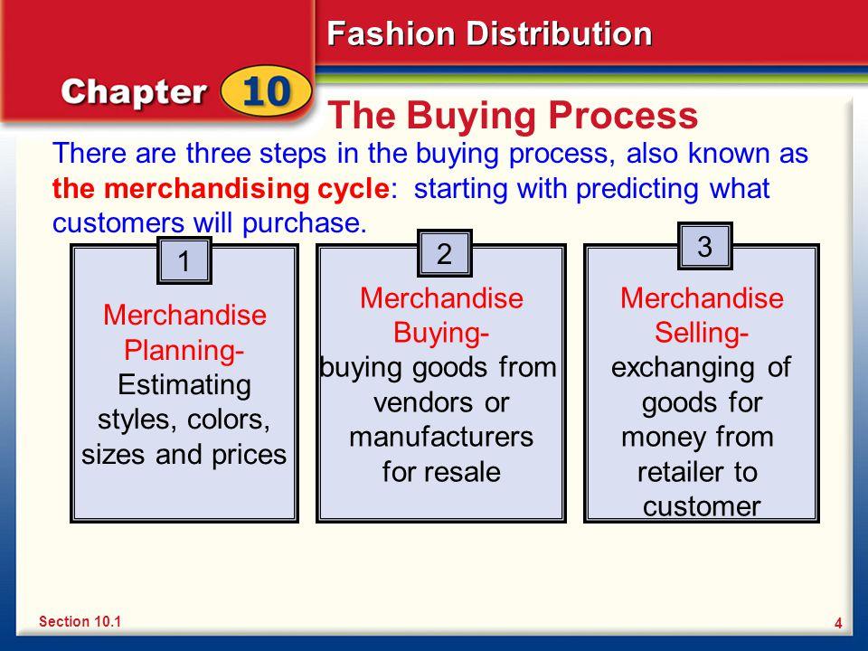 Merchandise Planning-