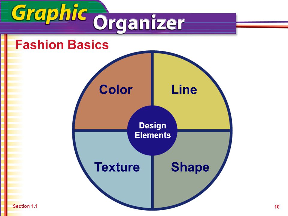 Fashion Basics Color Line Design Elements Texture Shape Section 1.1 10