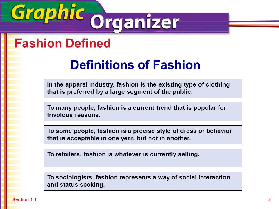 Definitions of Fashion